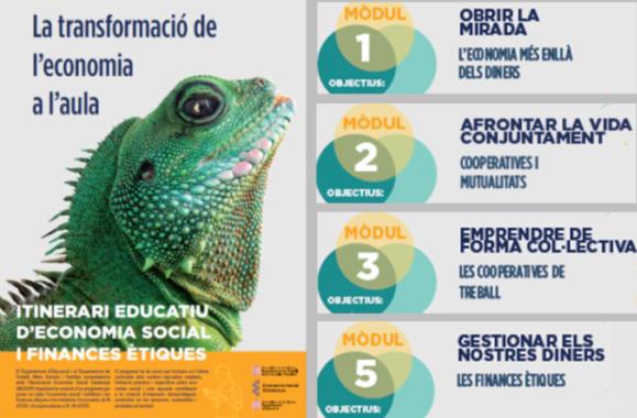 Aulacoop – Itinerari Educatiu D'Economia Social I Finances Ètiques